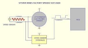 ozdat com • view topic vdo electronic speedo image