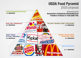 food pyramid 2014 servings. Perfect Food By  In Food Pyramid 2014 Servings A