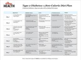 Indian Diet Chart For 1900 Calories 1800 Calorie Diet Plan For Breastfeeding In 2019 2000