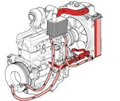 """engine 6 8 l powertechâ""""¢ e and 6 8 l powertechâ""""¢ plus external flow diagram"""