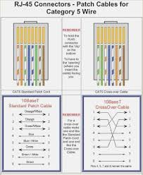 ethernet cat5e wire diagram wiring diagrams schematics CAT5 RJ45 Wiring-Diagram ethernet cat5e cable wiring diagram davehaynes me cat5e color diagram cat5e rj45 diagram cat6 wire diagram ethernet wiring diagram a preclinical ethernet