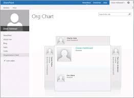 Sharepoint 2013 Organization Chart Web Part Managing User Profiles In Microsoft Sharepoint Online For