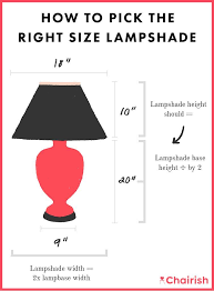 Your Lampshade Style Guide Has Arrived Lamp Shades Home