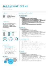 Digital Marketing Cv Template Download Universal Network