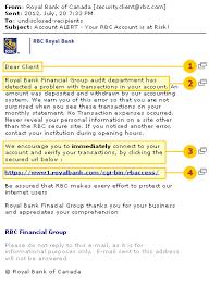 Fraud Rbc amp; Website Email -