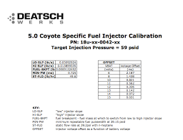 Mustang Injector Chart Choosing The Right Fuel Injector For Your Mustang With