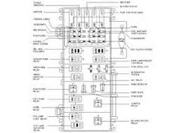 similiar 1993 ford ranger fuse panel diagram keywords 1999 ford ranger fuse box diagram image details