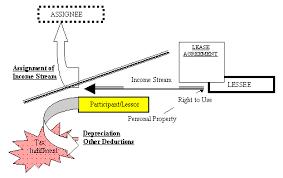 jfk assassination research paper zambia