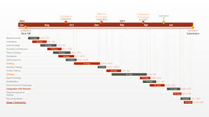 Gantt Chart Maken Gratis Gantt Diagram Ontwerp Sjabloon Draai Kredietkaarte