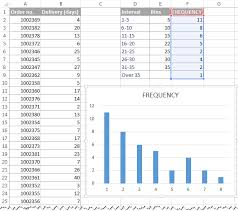 how to make a histogram in excel make a histogram magdalene project org