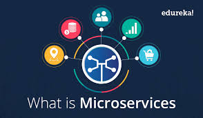 What Is Microservices Introduction To Microservice
