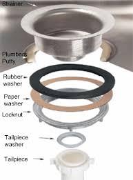 installing sink strainer. Installing Basket Strainer Kitchen Sink Outlet Intended