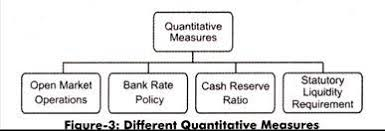 Monetary Policy Flow Chart Monetary Policy Of A Country With Diagram