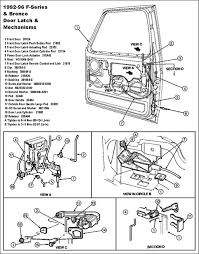 wiring diagrams 1992 ford f150 the wiring diagram 1992 f250 xlt power lock wiring diagram 1992 car wiring diagram