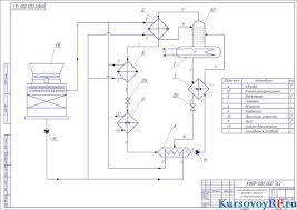 Курсовая разработка водоаммиачной АБХМ с оборотной системой  Чертеж конденсатор кожухотрубный горизонтальный Чертеж схема абсорбционной холодильной установки с оборотной системой водоснабжения