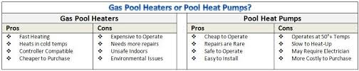 Gas Pool Heaters And Pool Heat Pumps Comparison Pro And Con