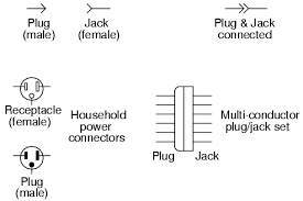 wiring diagram connector symbols wiring image connectors circuit schematic symbols electronics textbook on wiring diagram connector symbols