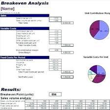 Break Even Point Excel Break Even Chart In Excel How To Create A Dynamic Break Even Chart