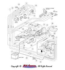 wiring diagram wiring diagram for 1999 club car golf cart c5 gas club car ds wiring diagram at Club Car Schematic Diagram