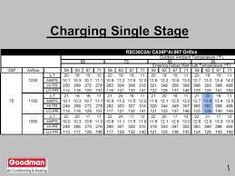 R410a Heat Pump Charging Chart Www Bedowntowndaytona Com