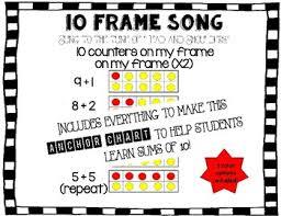 Making 10 Anchor Chart Ways To Make 10 Song And Anchor Chart