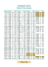 hton beach tide table page 1