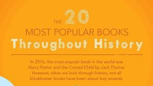 Image result for the most popular books