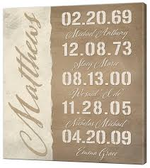 featured image of personalized last name wall art on personalised family name wall art with personalized last name wall art wall art ideas