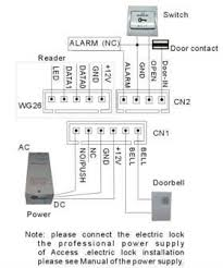 rfid access control wiring diagram wiring diagram hid door access control wiring diagram diagrams get image on schematic