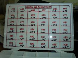 Holley Carb Size Chart Holley Jetting Chart