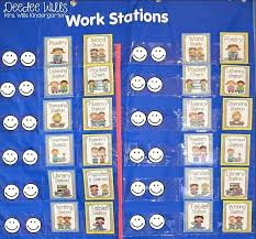 Daily 5 Rotation Chart Station Signs Free Files