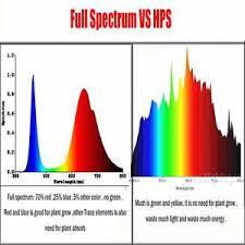 Led Vs Hps Spectrum Best Grow Lights Led Grow Lights