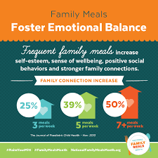 family meals month fmi food marketing institute state proclamation toolkit
