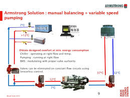 Armstrong Balance Valve Flow Chart Ashrae 90 1 And The Future Of Pumping Part 1