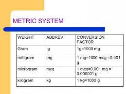 Grams To Mcg Chart Punctilious Kilogram To Milligram Conversion Chart Mg To Kg