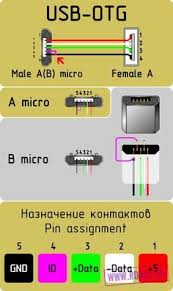 micro usb wiring diagram micro auto wiring diagram schematic Usb To Rj11 Wiring Diagram at Mini Usb To Micro Usb Crossover Wiring Diagram