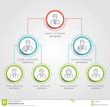 Business Hierarchy Circle Chart Infographics Corporate