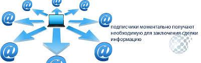 Прогноз на бинарные опционы онлайн