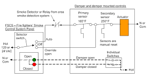 code required testing of fire, smoke, and combination dampers Ul Fire Code Diagram auto off manual switch and re open able damper with sensors and actuator Whirlpool Cabrio Washer UL Code