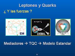 Física de partículas - Monografias.com