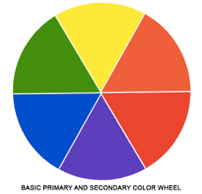 color wheel - primary and secondary colors