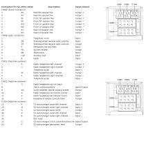 land rover car radio stereo audio wiring diagram autoradio in freelander