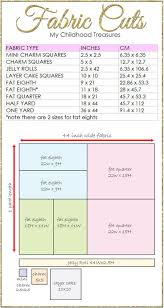 Best 25+ Quilt size charts ideas on Pinterest | Quilt patterns ... & What is a Fat Quarter – Quilting Fabric Sizes - FREE Printable Chart Adamdwight.com