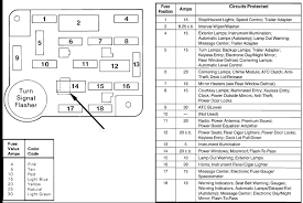 99 lincoln continental wiring diagram not lossing wiring diagram • 89 ford f250 fuse box get image about wiring diagram 1985 lincoln continental wiring diagram 1967 lincoln continental wiring diagram