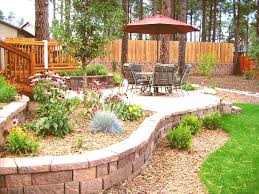 backyard plans designs. Backyard Ideas No Grass Author Archives Fleagorcom Best Small For Yards Interior Front Yard Landscaping Garden Plans Designs L