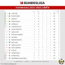 อัปเดตตารางคะแนน บุนเดสลีกา เยอรมัน ฤดูกาล 2021-2022 นัดที่ 6