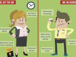 Infographic Heres What Not To Do At Your Next Job Interview