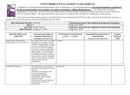 format of a management report monthly report example hr template format in excel reports