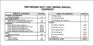 1993 chevrolet pick up wiring diagram 1993 automotive wiring description 1996gmmdoh toc chevrolet pick up wiring diagram