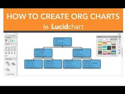 Lucidchart Org Chart Create An Org Chart Lucidchart Blog